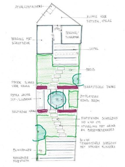 Tuinontwerp-diepe-tuin-met-tuinkamer-en-veranda