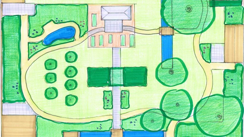 Tuinontwerp grote tuin masterplan gefaseerde aanleg - tuinarchitect Woerden Montfoort Utrecht